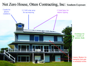 How To Build A Modern Net Zero Home Using Old School