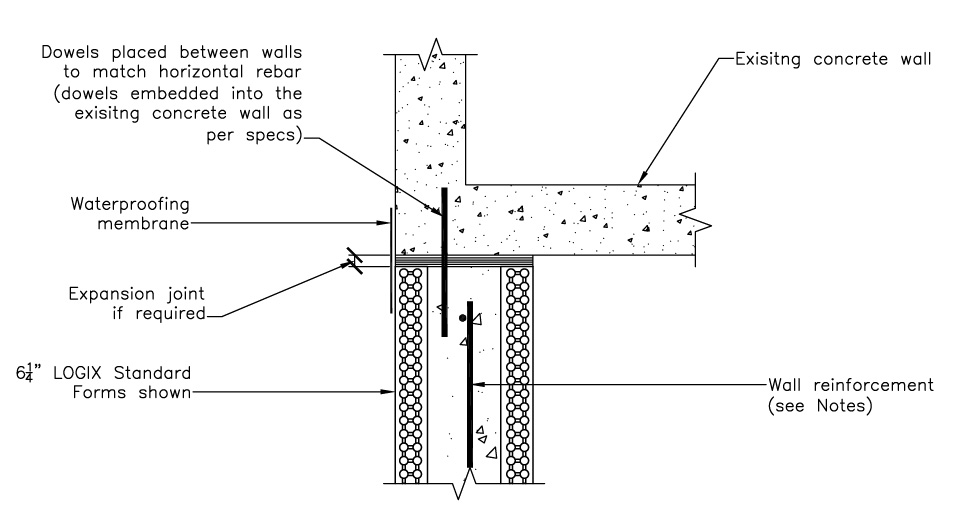 Logix Wall Attachment to Existing Concrete Wall