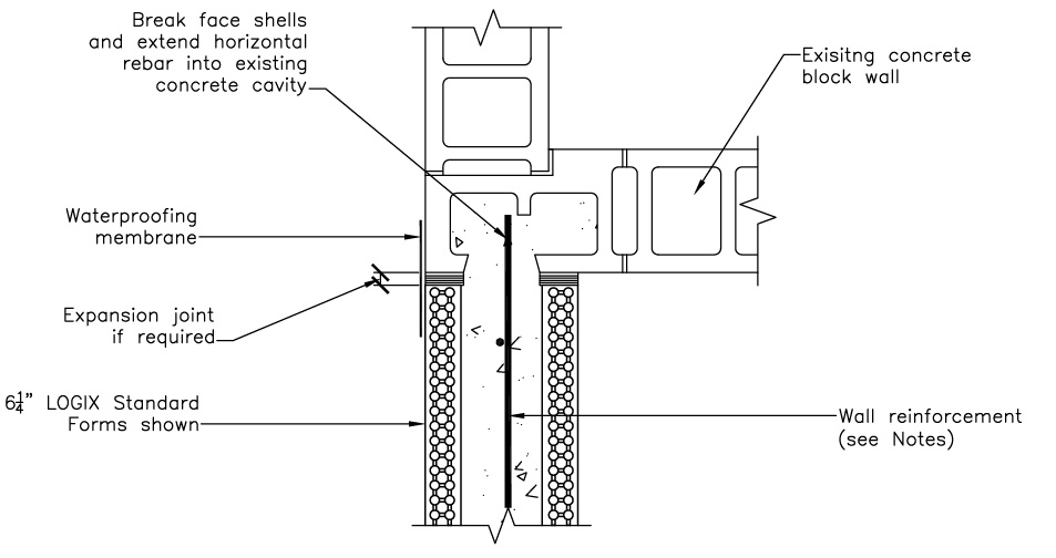 Logix Wall Attachment to Existing Concrete Masonry Wall