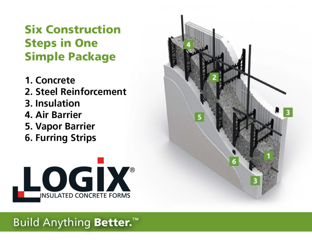 Six simple steps in one with Logix ICF